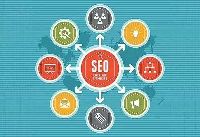人际网络营销课程