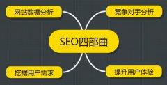 网站优化当中的爬行、抓取、索引、收录