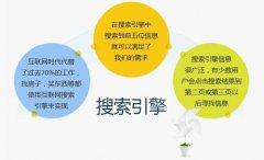 【潮州<font color='red'>SEO</font>】又名江油站长网是怎么做好酷壳网站用户
