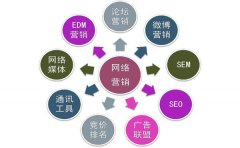【广州网站优化】提高百度权重有用吗?百度真的也有PR值?