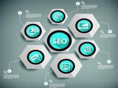 <b>网站SEO博客应该怎么运营和优化</b>